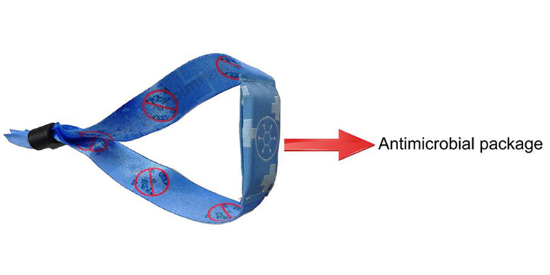 RFID Antimicrobial Pouched Wristband